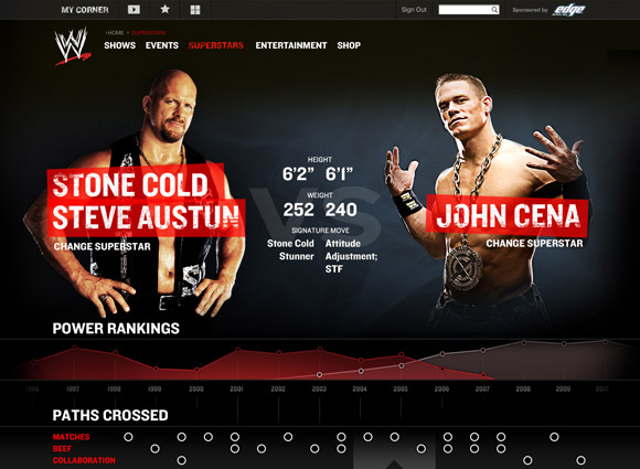 wwe redesign image 3